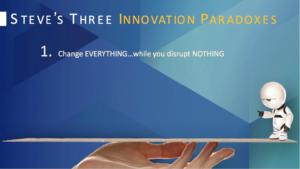 Paradox of Innovation #1