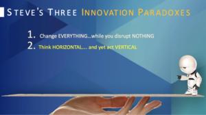 Paradox of Innovation #2