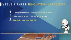 Paradox of Innovation #3